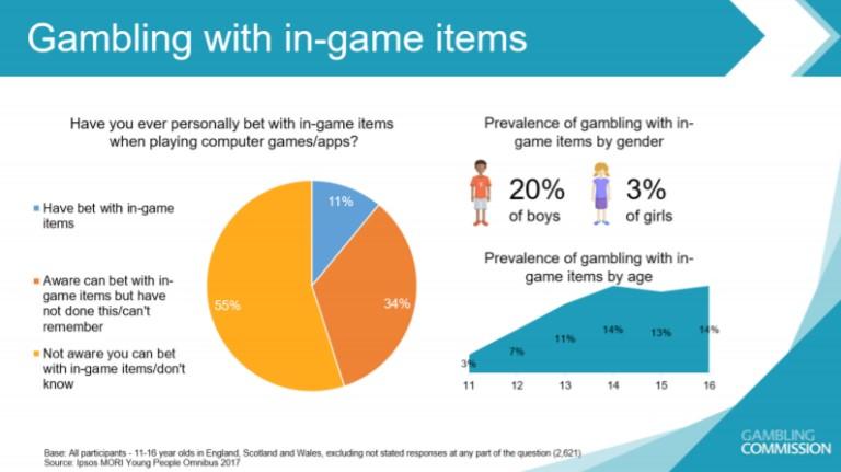 Underage gambling online casino crime statistics singapore
