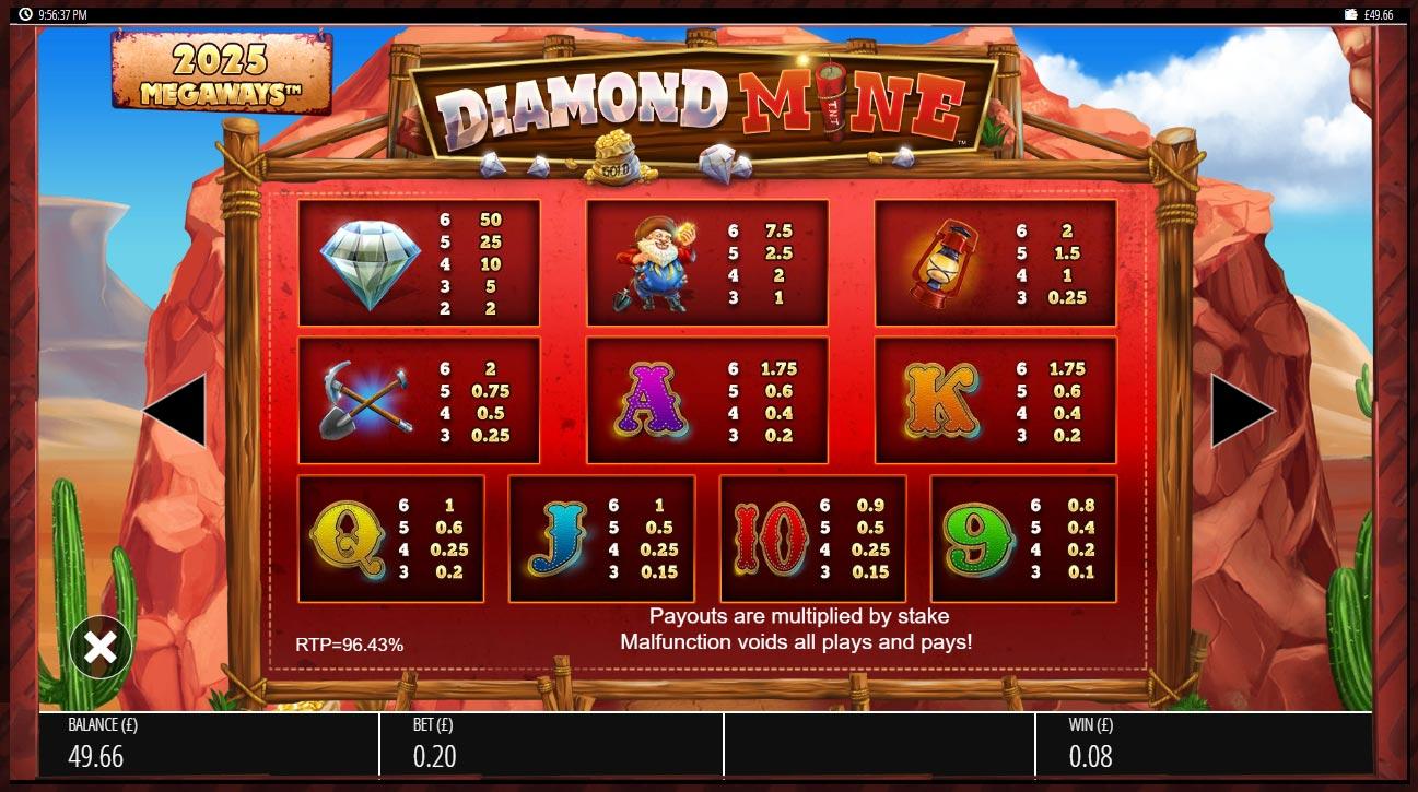 Paytable within PlayOJO's Diamond Mine online slot
