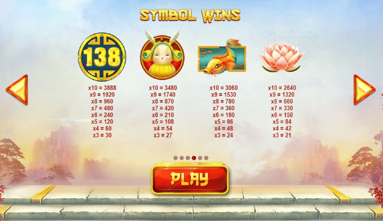 Paytable win info from Dragon's Luck Power Reels video slot