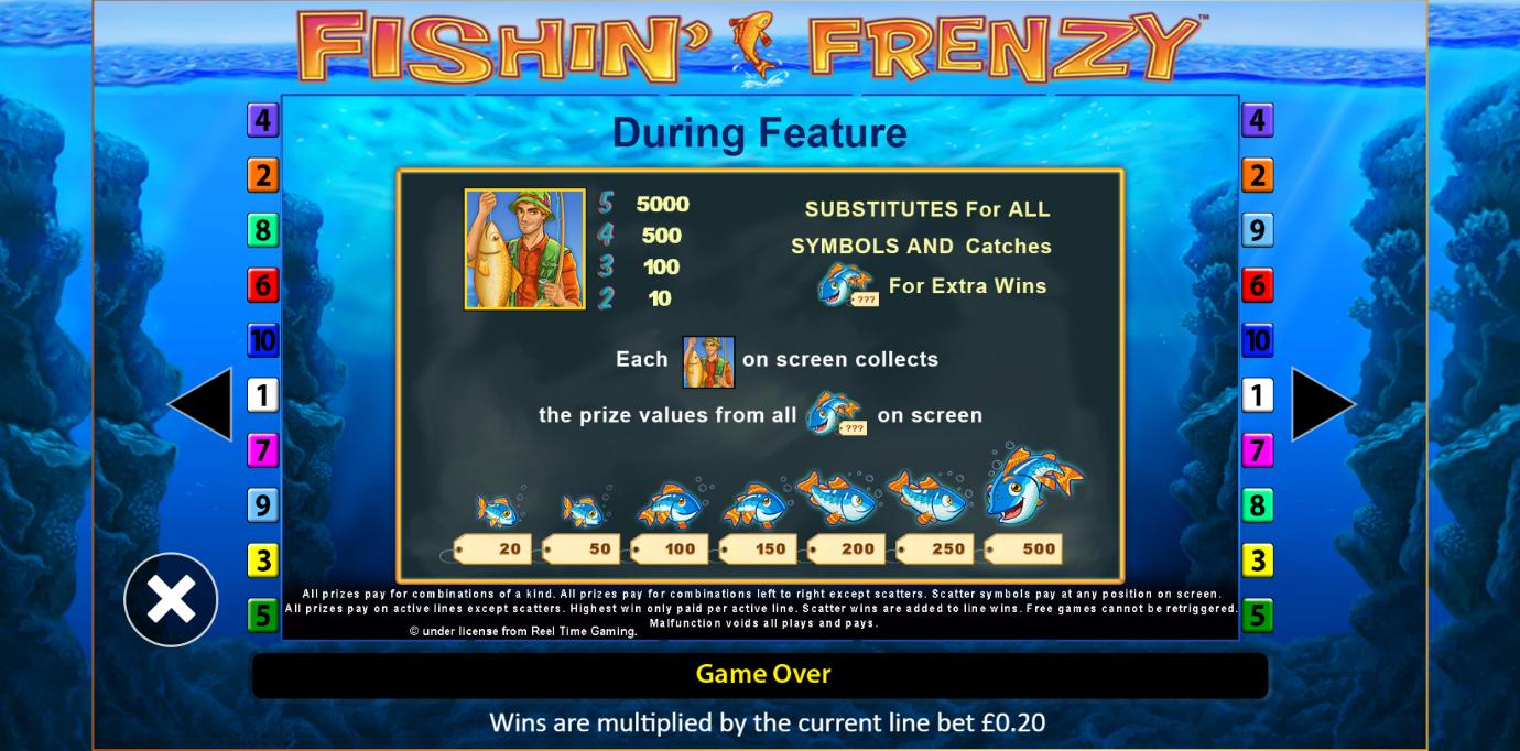 Net 4 000 For 1 Today On Fishin Frenzy Slot Playojo
