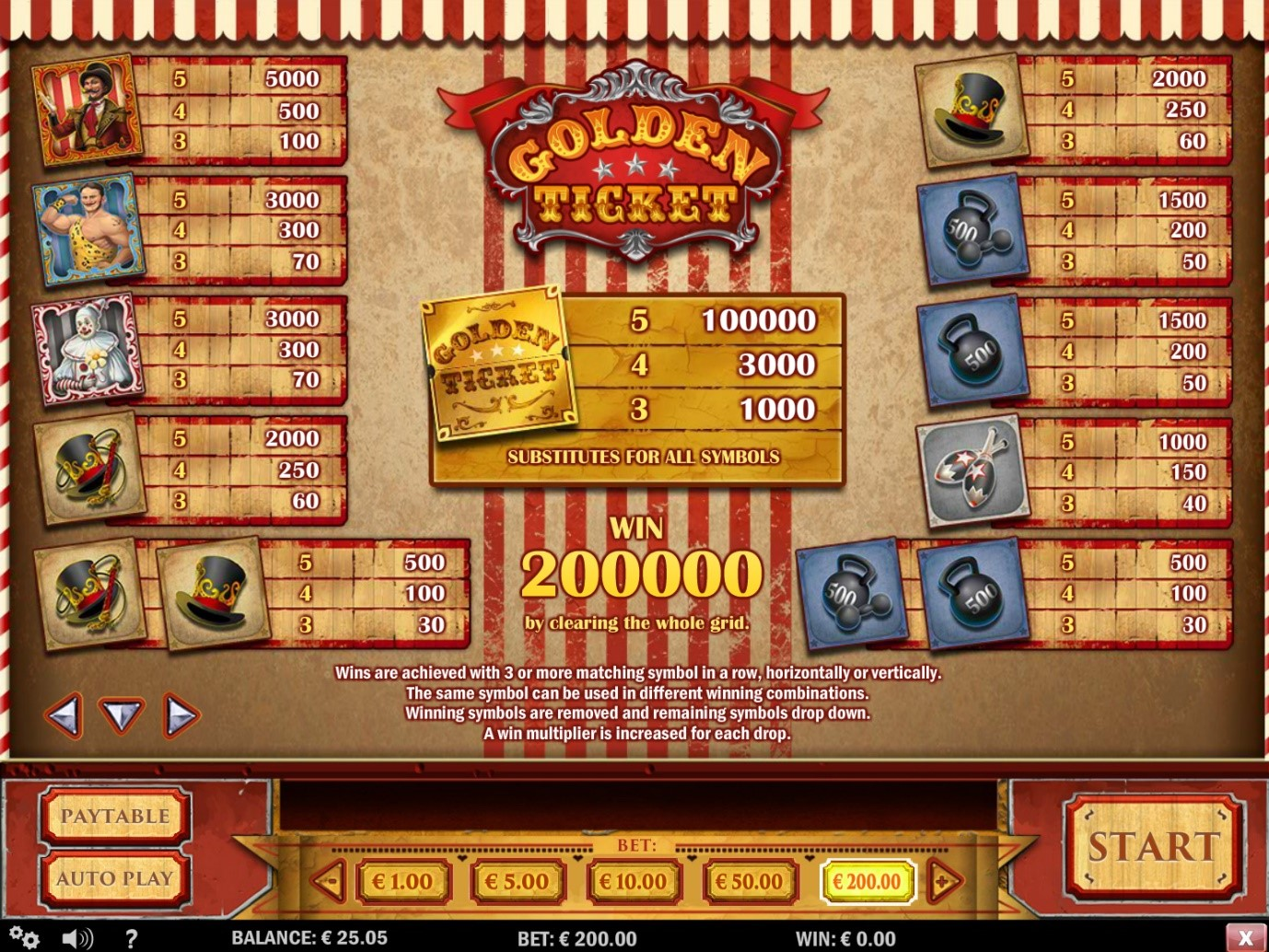 PlayOJO's Golden Ticket slot