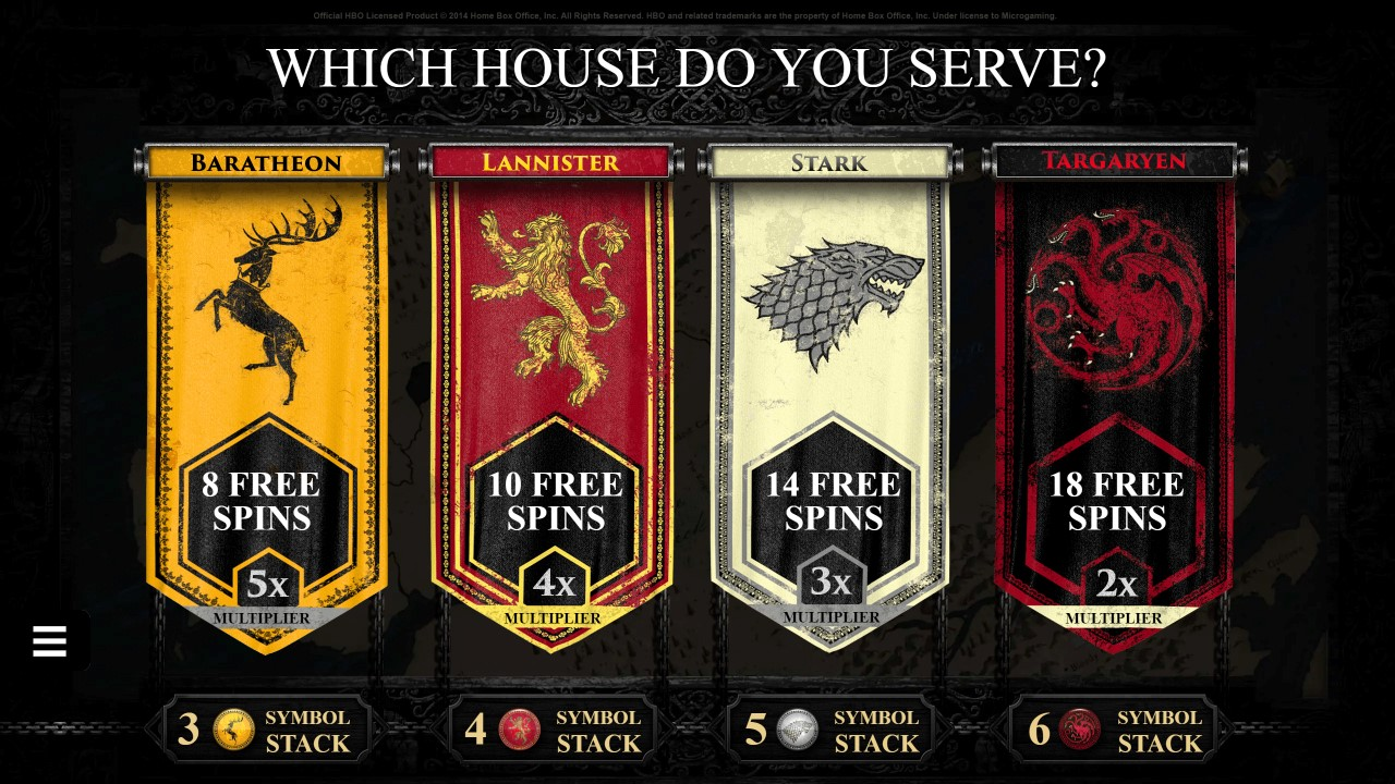 Which game of Throne  family character you are?
