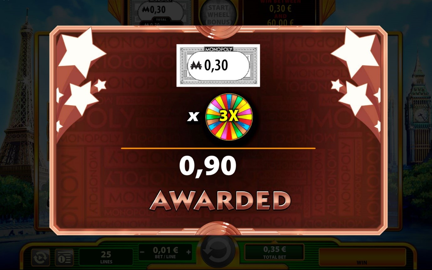 bigger your total bet per spin, the more likely you will win - Monopoly Money slots machine