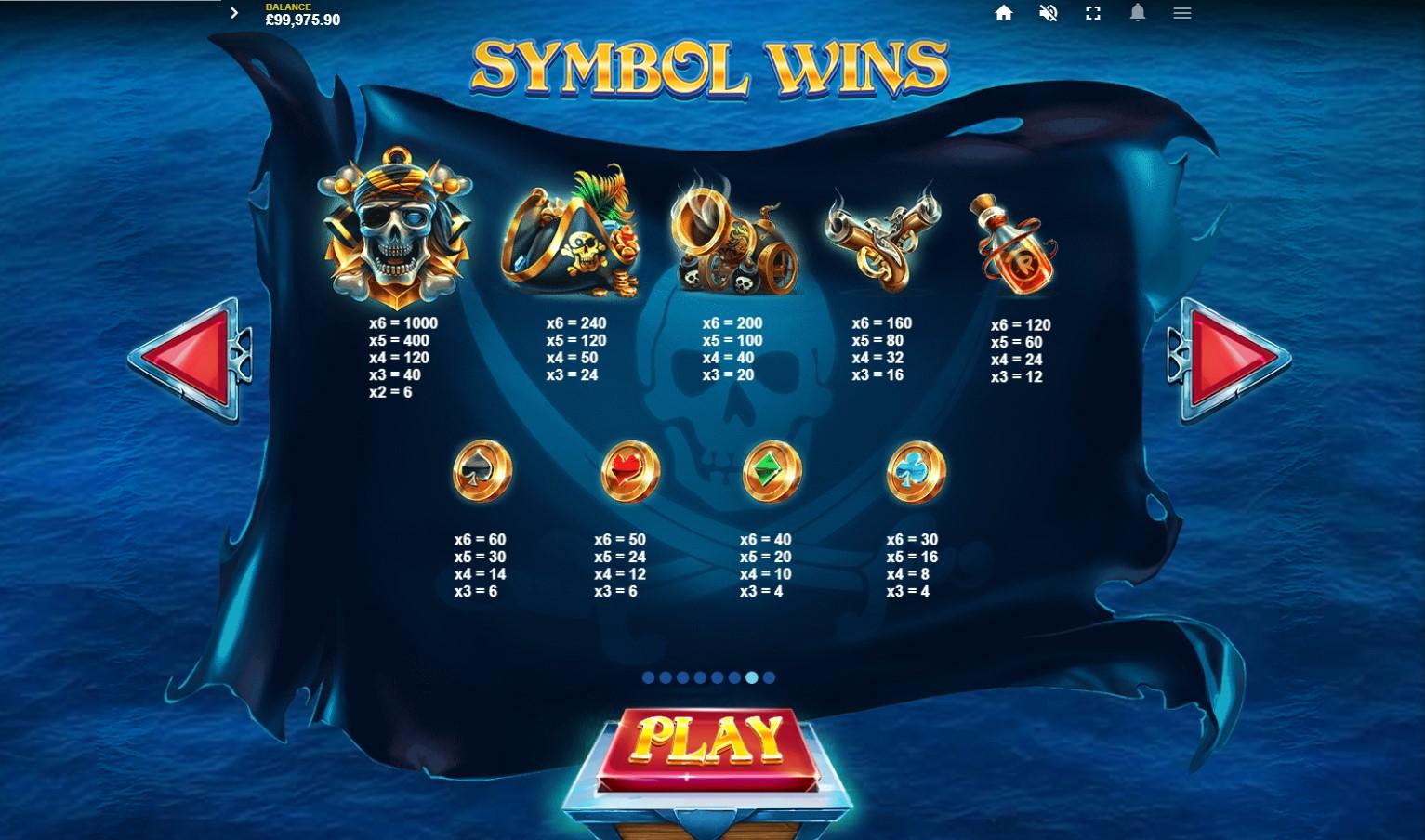 "Immortal Romance – ""Paytable from Pirates Plenty The Sunken Treasure slot at PlayOJO"