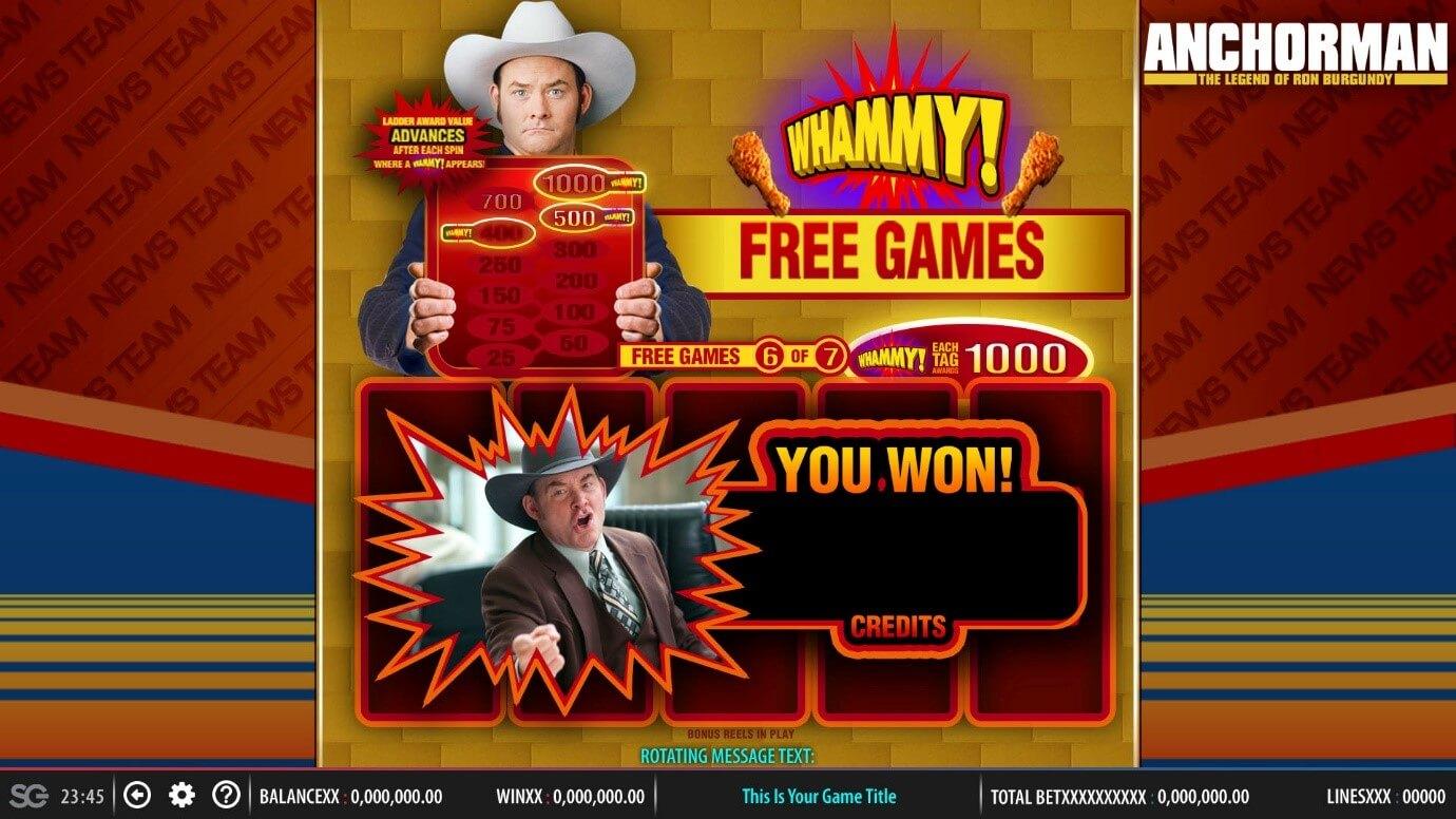 : Free Games bonus feature in PlayOJO's Scientific Games Anchorman slot