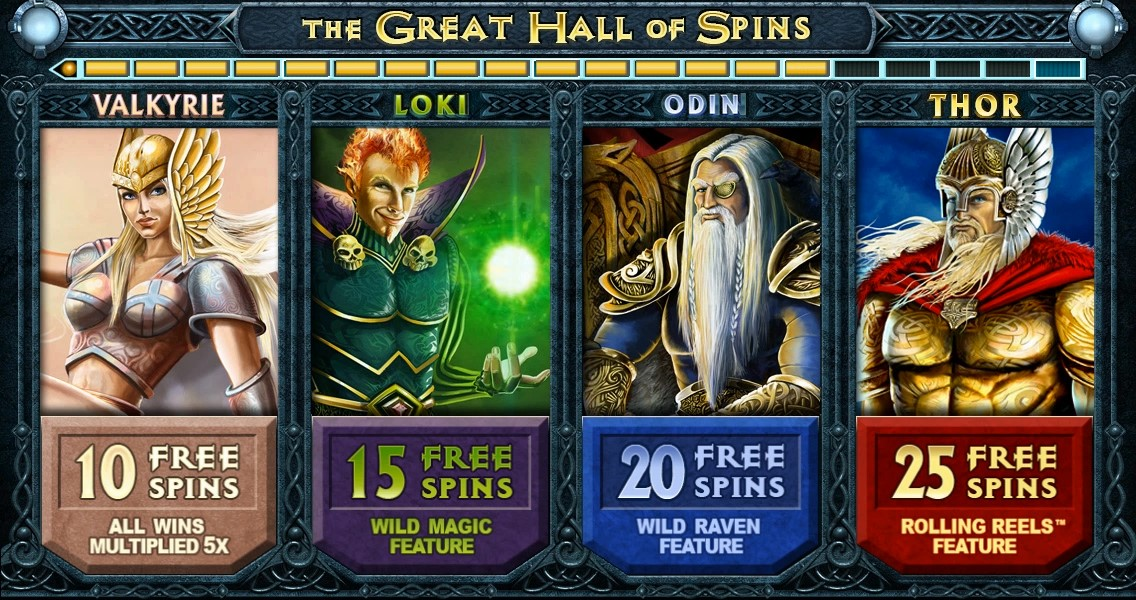 ThunderStruck characters – The Great Hall Of Spins