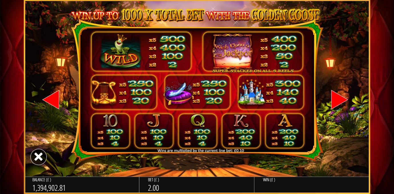 Paytable from Wish Upon A Jackpot slot
