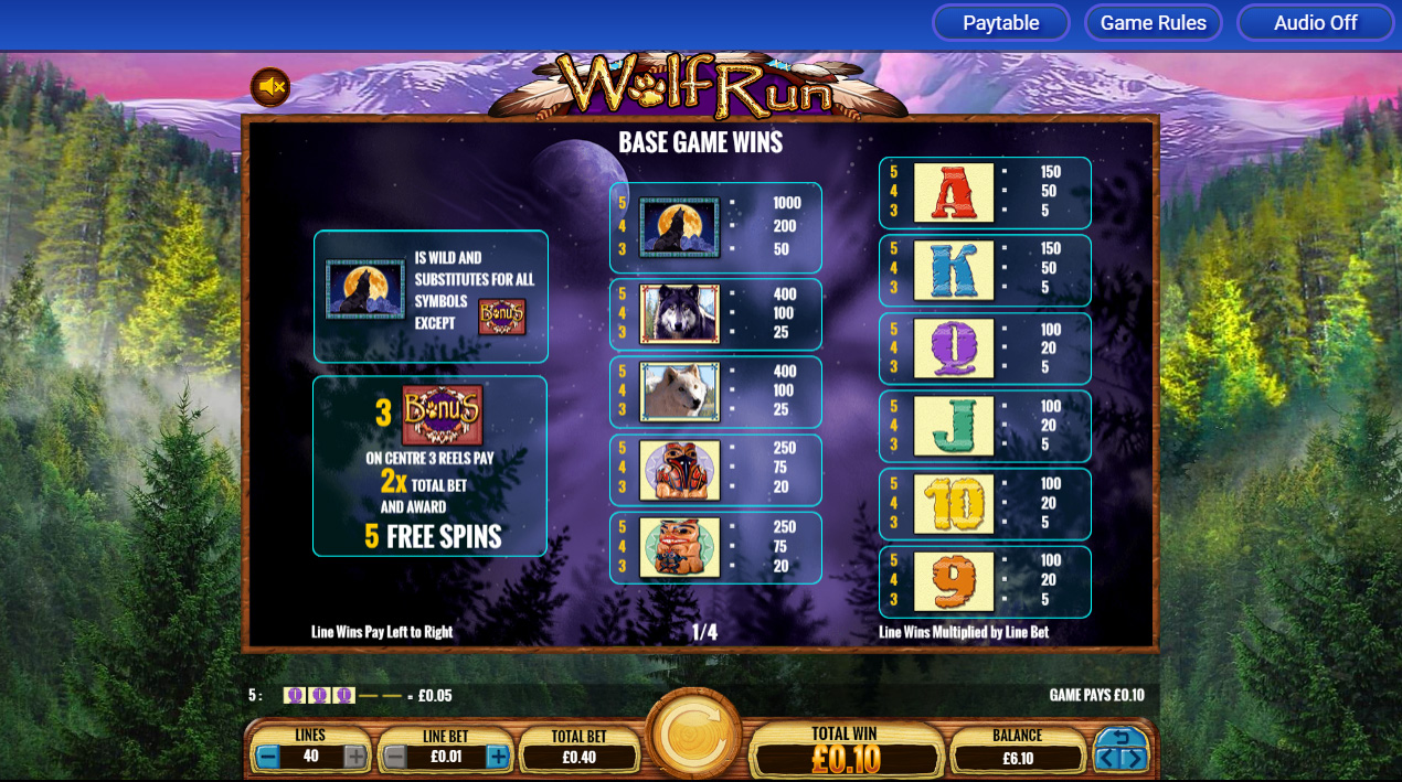 Wolf Run slot paytable with Wild and Scatter information
