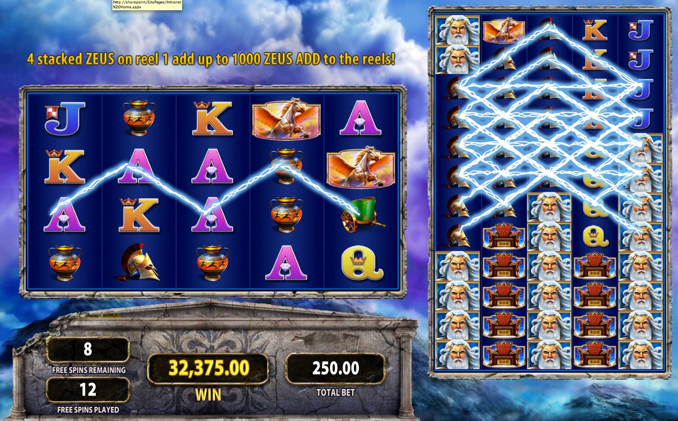 Stacked Zeus symbols on 2nd reel create big win on Zeus 1000 slot online
