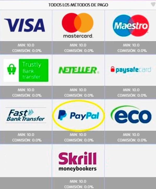PASO 2 de retirada con PayPal en UZU: Elige PayPal