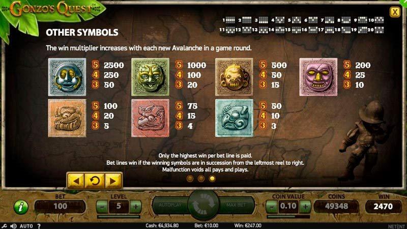 Los símbolos de la slot Gonzo's Quest
